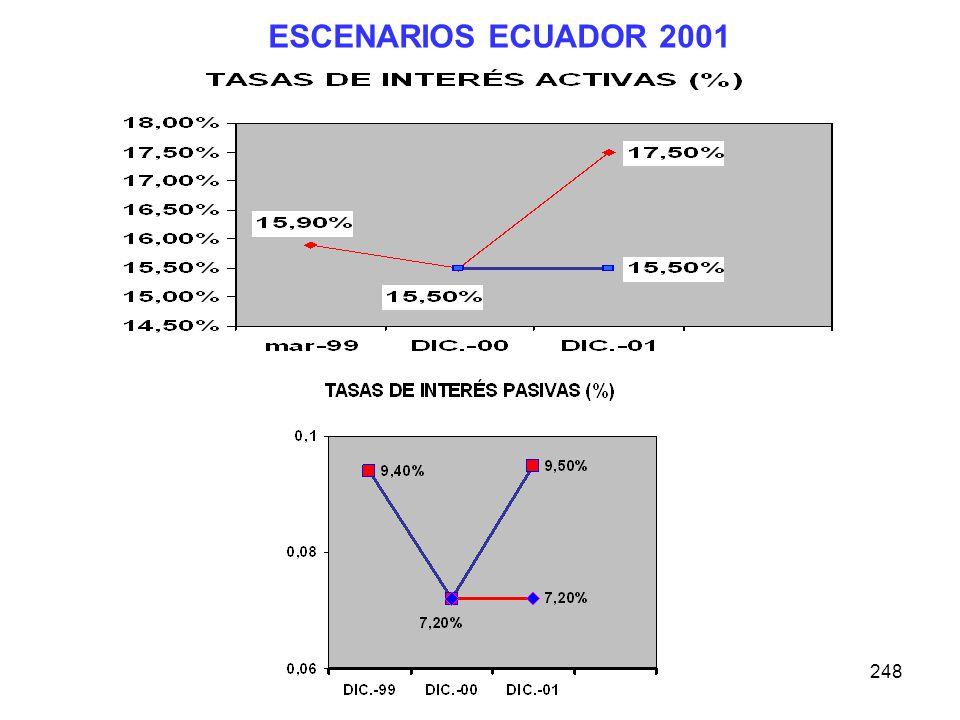 ESCENARIOS ECUADOR 2001 248