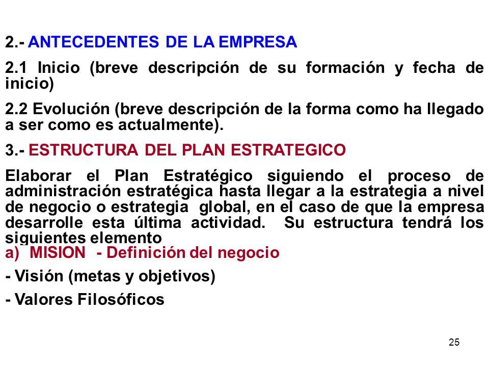 2.- ANTECEDENTES DE LA EMPRESA