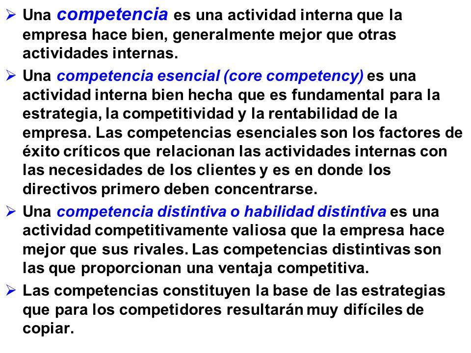 Una competencia es una actividad interna que la empresa hace bien, generalmente mejor que otras actividades internas.