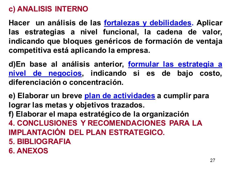 f) Elaborar el mapa estratégico de la organización