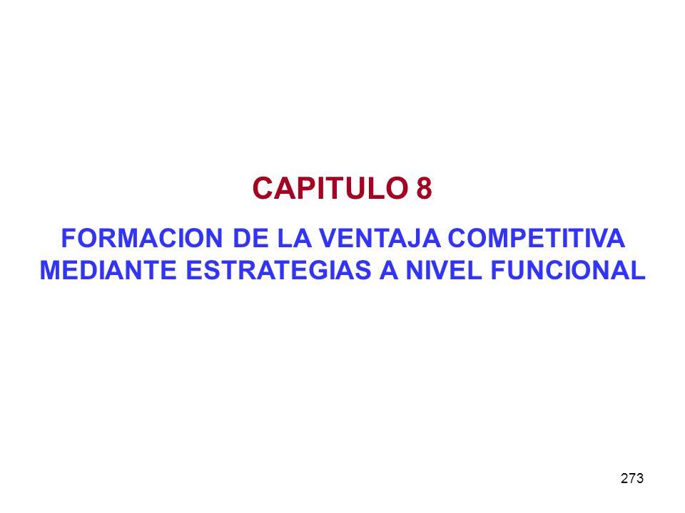 CAPITULO 8 FORMACION DE LA VENTAJA COMPETITIVA MEDIANTE ESTRATEGIAS A NIVEL FUNCIONAL 273