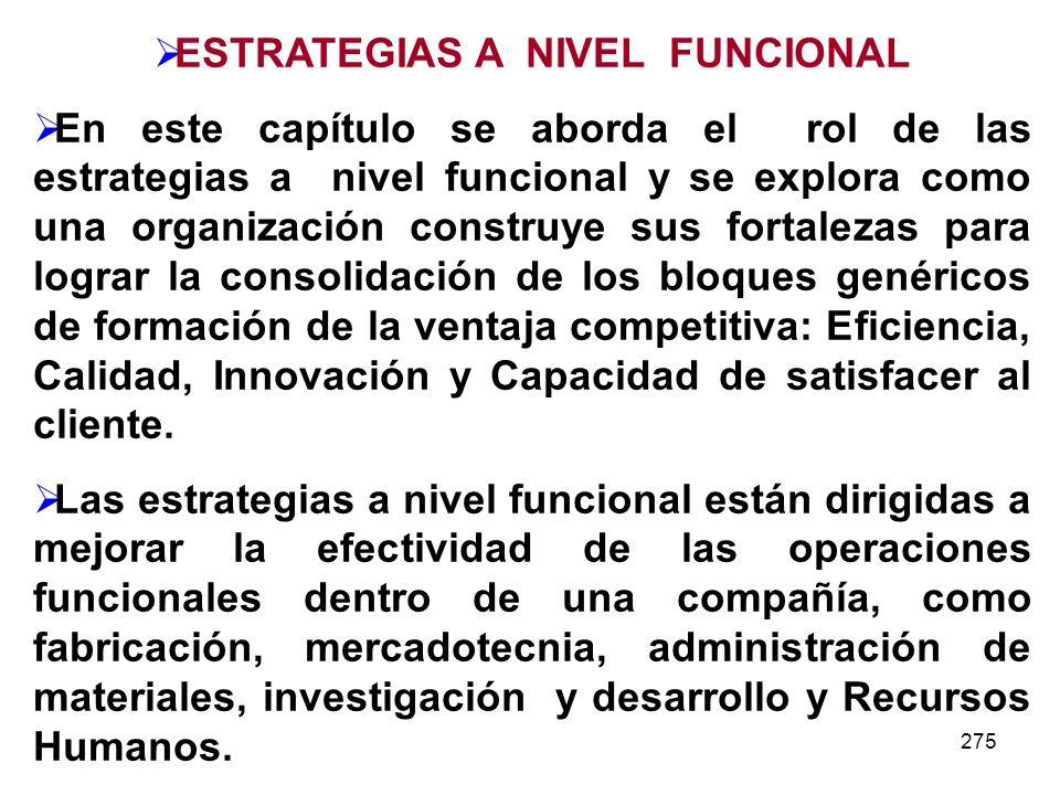 ESTRATEGIAS A NIVEL FUNCIONAL