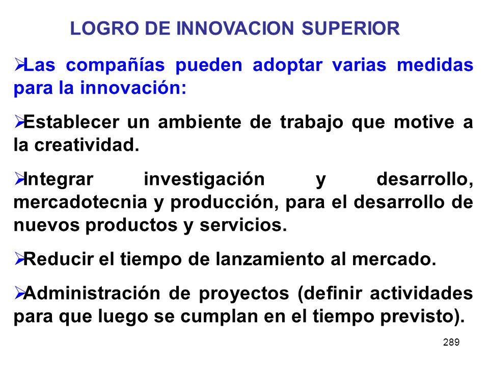 LOGRO DE INNOVACION SUPERIOR