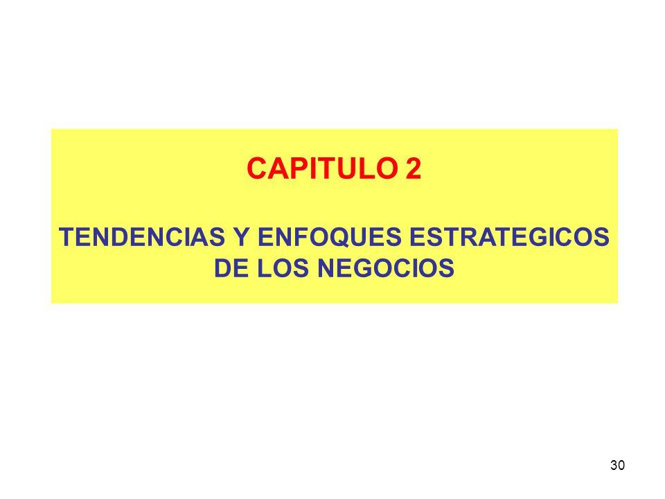 CAPITULO 2 TENDENCIAS Y ENFOQUES ESTRATEGICOS DE LOS NEGOCIOS