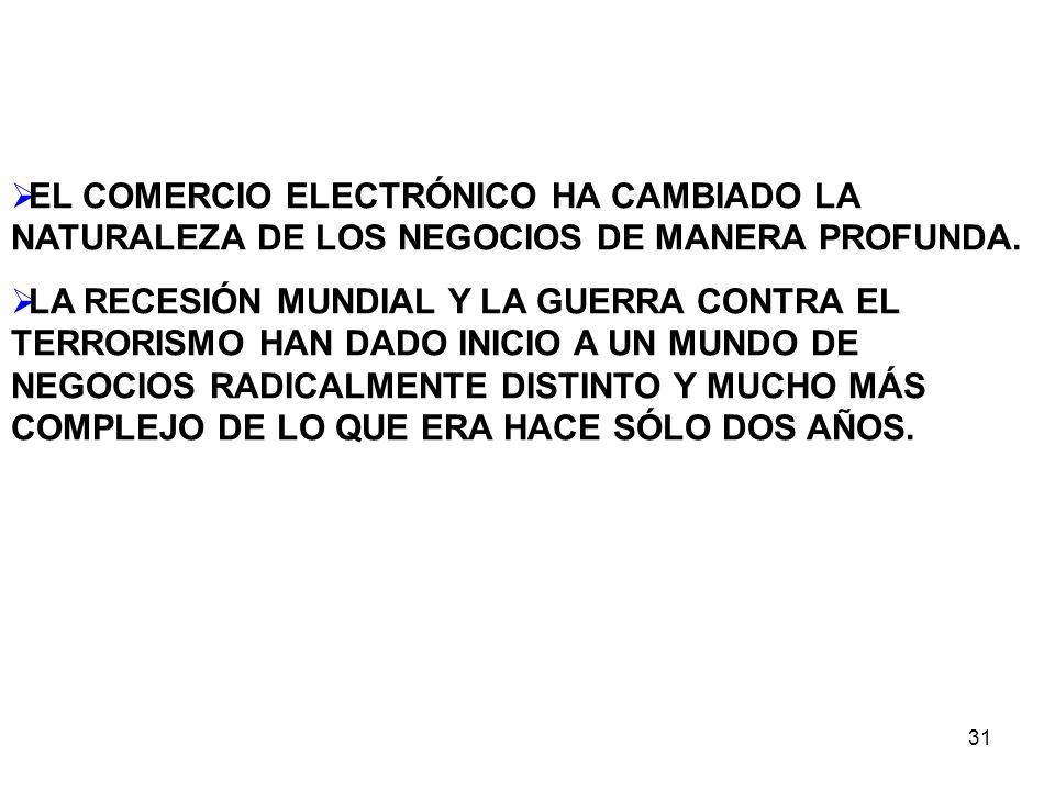 EL COMERCIO ELECTRÓNICO HA CAMBIADO LA NATURALEZA DE LOS NEGOCIOS DE MANERA PROFUNDA.