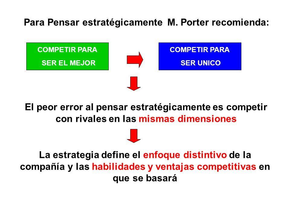 Para Pensar estratégicamente M. Porter recomienda: