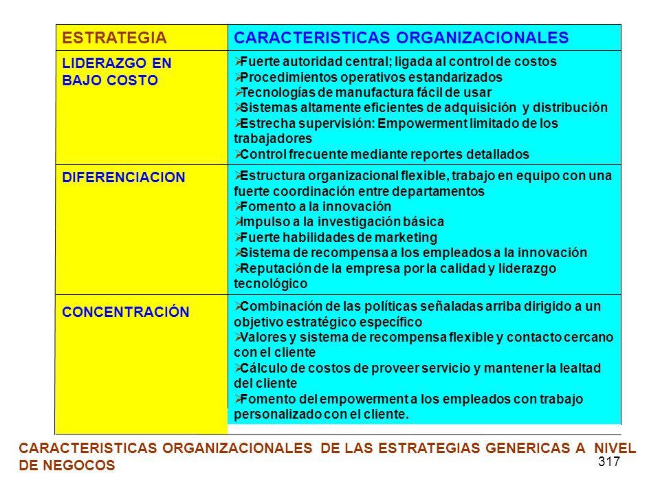 CARACTERISTICAS ORGANIZACIONALES