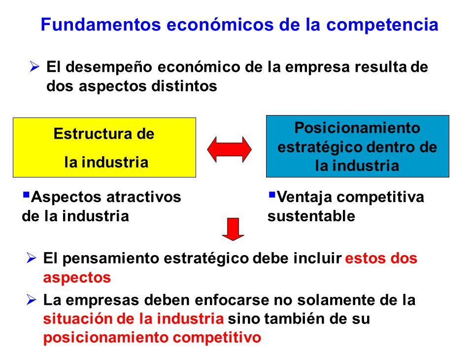 Fundamentos económicos de la competencia