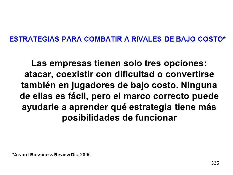 ESTRATEGIAS PARA COMBATIR A RIVALES DE BAJO COSTO*
