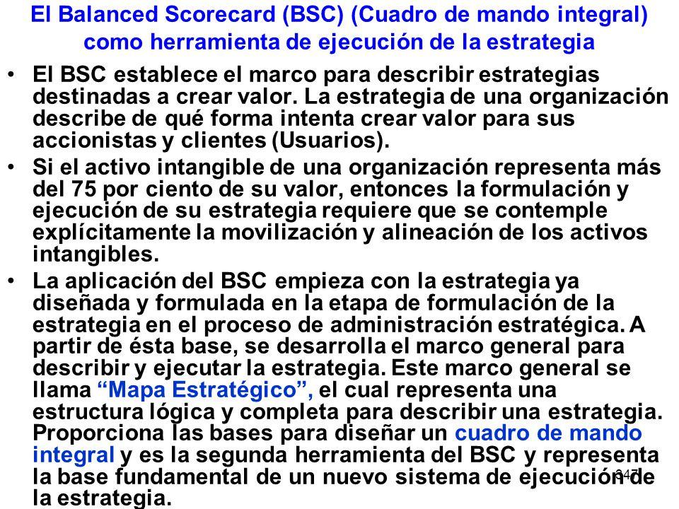 El Balanced Scorecard (BSC) (Cuadro de mando integral) como herramienta de ejecución de la estrategia