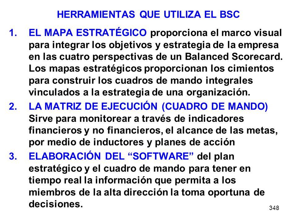 HERRAMIENTAS QUE UTILIZA EL BSC