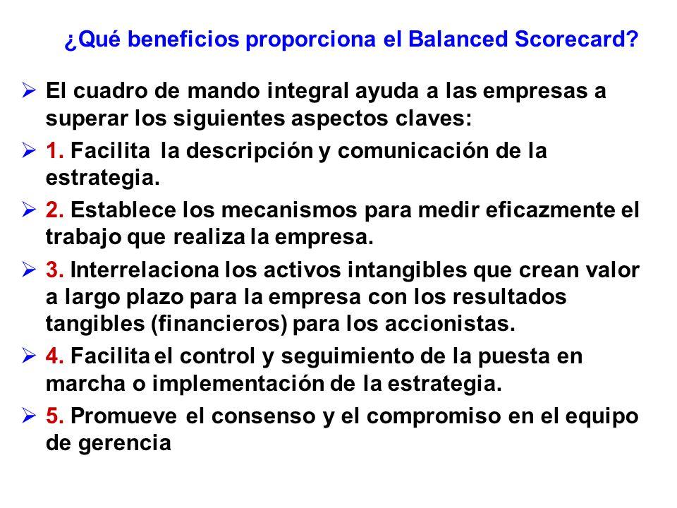 ¿Qué beneficios proporciona el Balanced Scorecard
