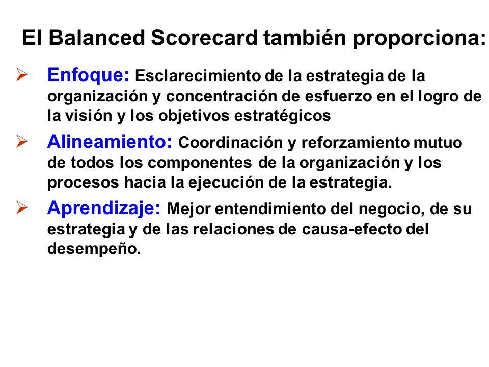 El Balanced Scorecard también proporciona: