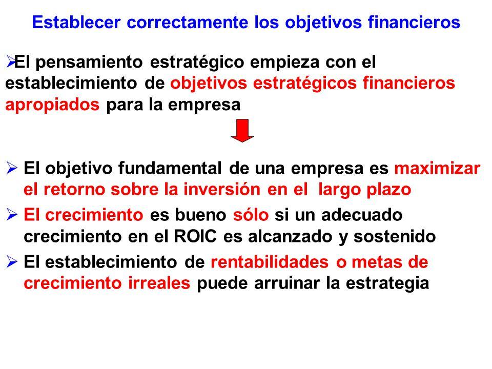 Establecer correctamente los objetivos financieros