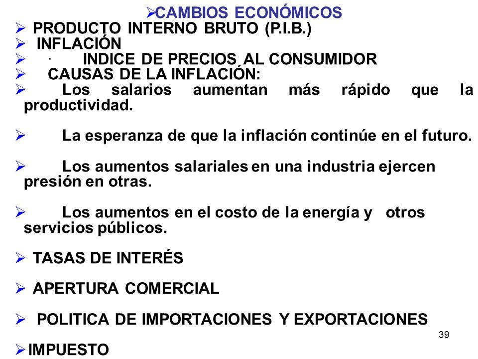 PRODUCTO INTERNO BRUTO (P.I.B.) INFLACIÓN