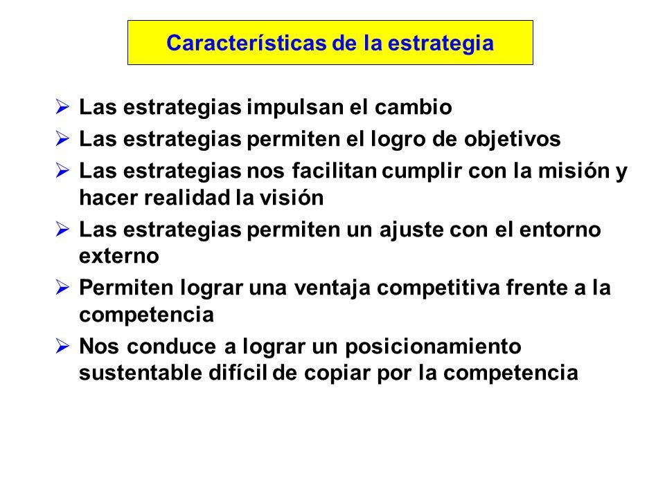 Características de la estrategia