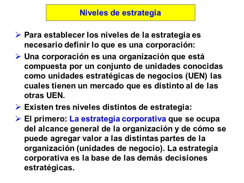 Niveles de estrategia Para establecer los niveles de la estrategia es necesario definir lo que es una corporación: