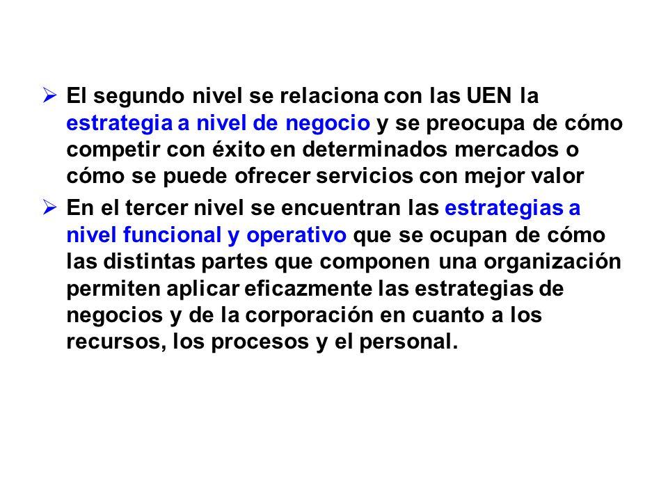 El segundo nivel se relaciona con las UEN la estrategia a nivel de negocio y se preocupa de cómo competir con éxito en determinados mercados o cómo se puede ofrecer servicios con mejor valor