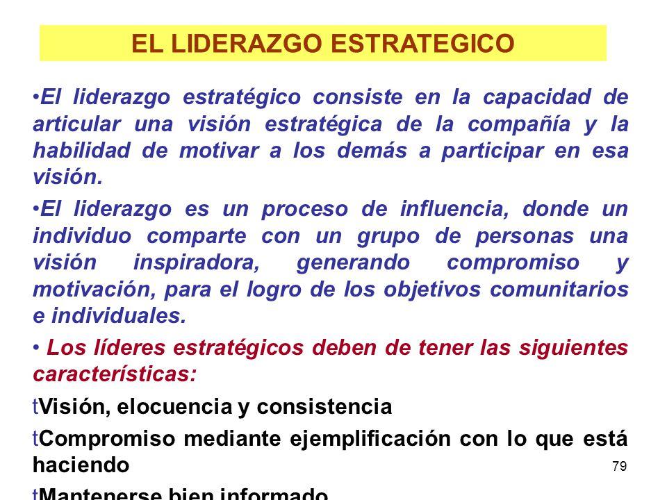 EL LIDERAZGO ESTRATEGICO