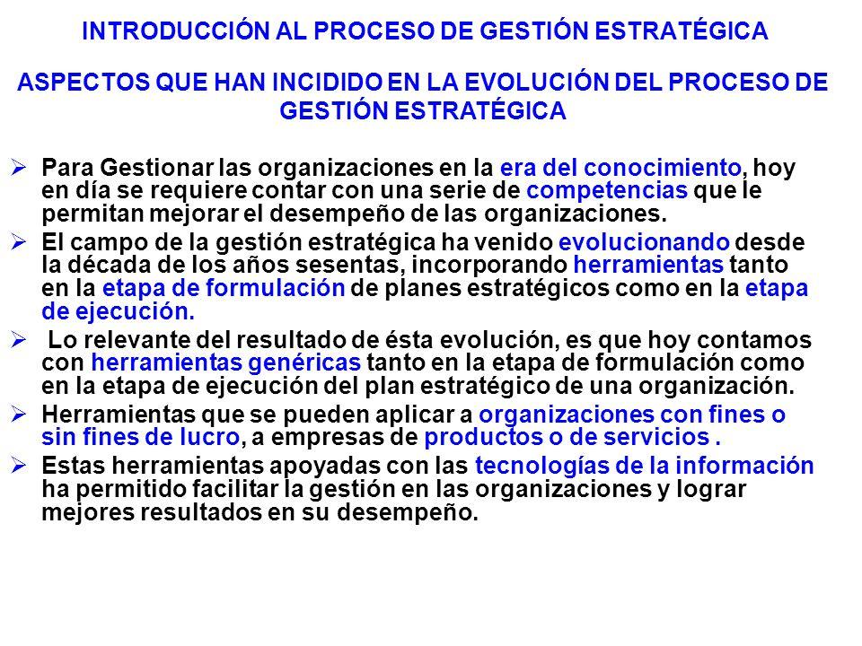 INTRODUCCIÓN AL PROCESO DE GESTIÓN ESTRATÉGICA