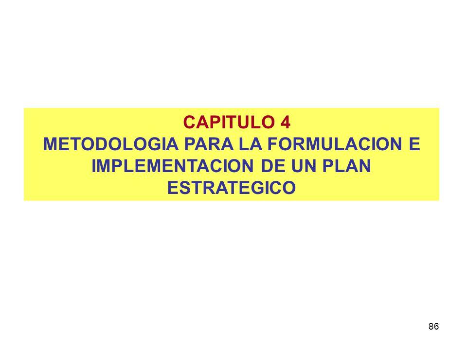 CAPITULO 4 METODOLOGIA PARA LA FORMULACION E IMPLEMENTACION DE UN PLAN ESTRATEGICO