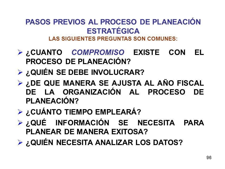 ¿CUANTO COMPROMISO EXISTE CON EL PROCESO DE PLANEACIÓN