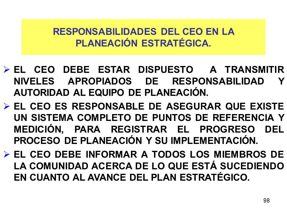RESPONSABILIDADES DEL CEO EN LA PLANEACIÓN ESTRATÉGICA.