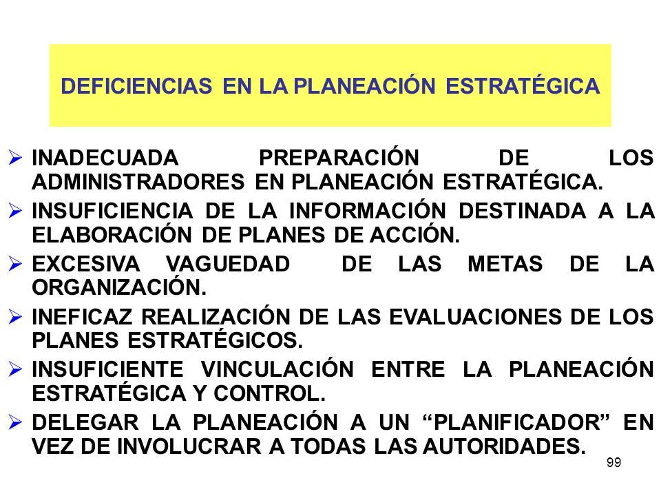 DEFICIENCIAS EN LA PLANEACIÓN ESTRATÉGICA