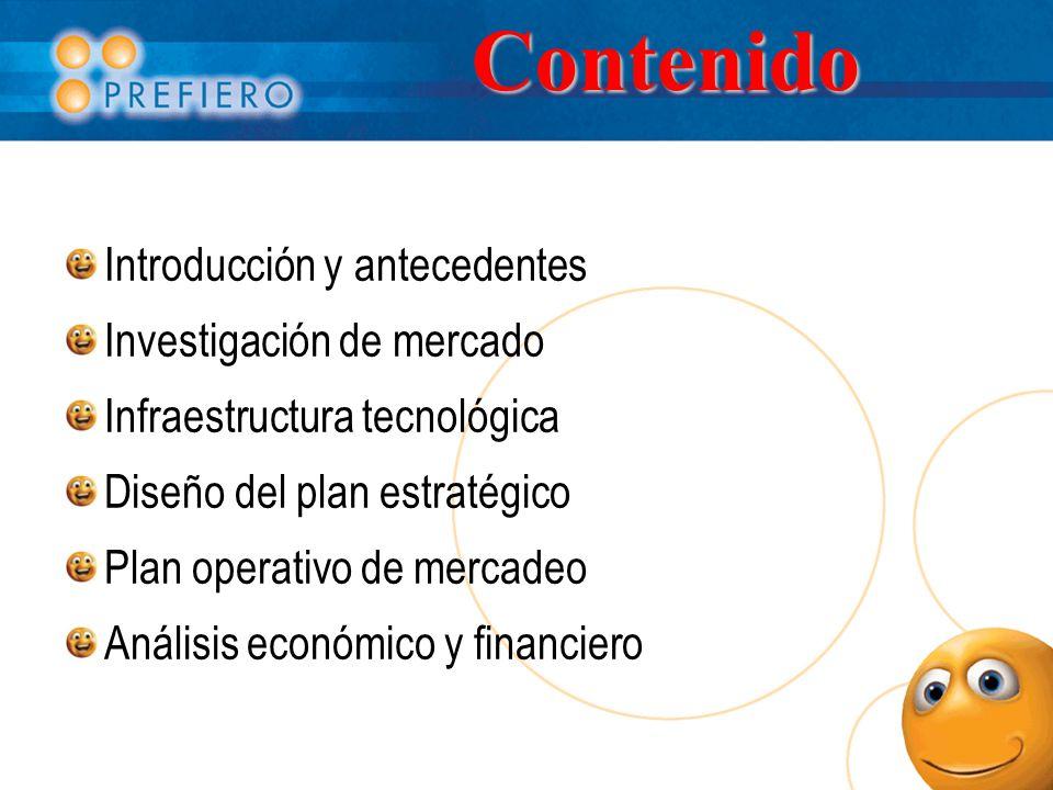 Contenido Introducción y antecedentes Investigación de mercado