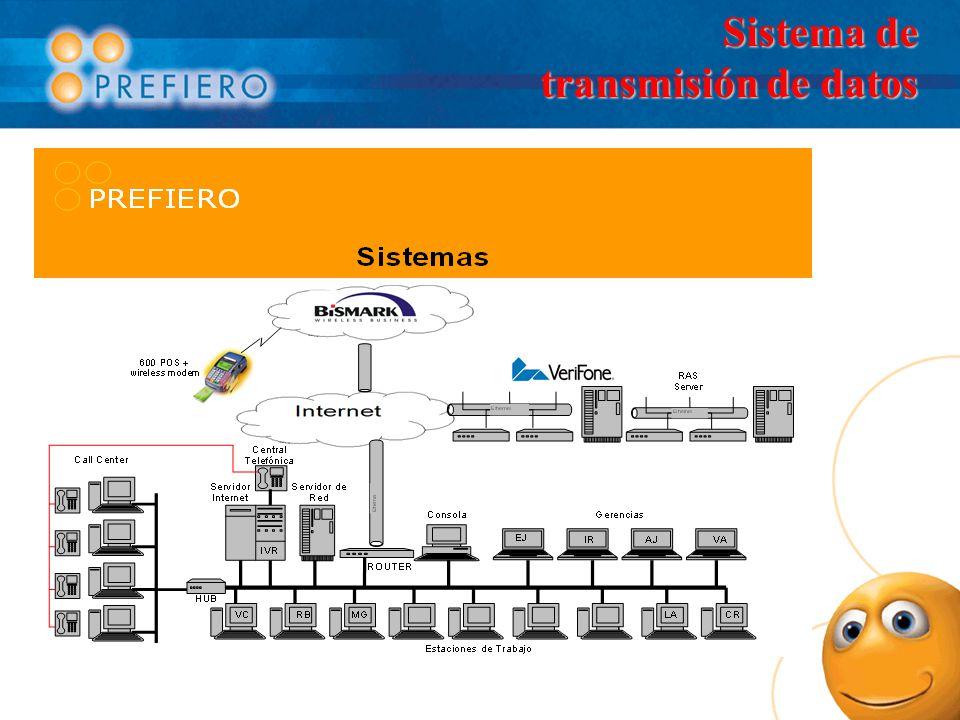 Sistema de transmisión de datos