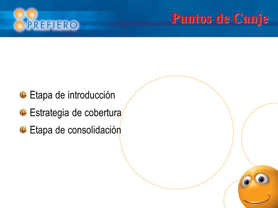 Puntos de Canje Etapa de introducción Estrategia de cobertura