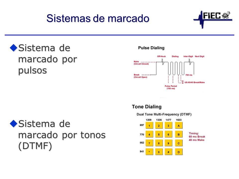 Sistemas de marcado Sistema de marcado por pulsos