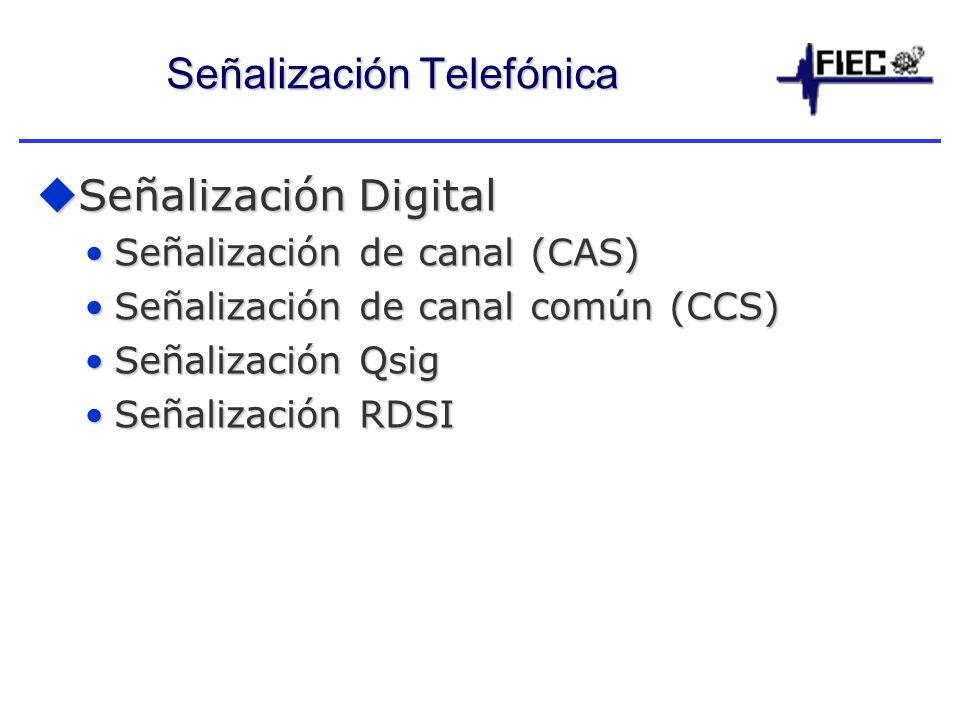 Señalización Telefónica