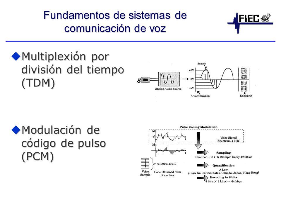 Fundamentos de sistemas de comunicación de voz