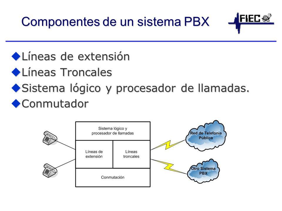 Componentes de un sistema PBX