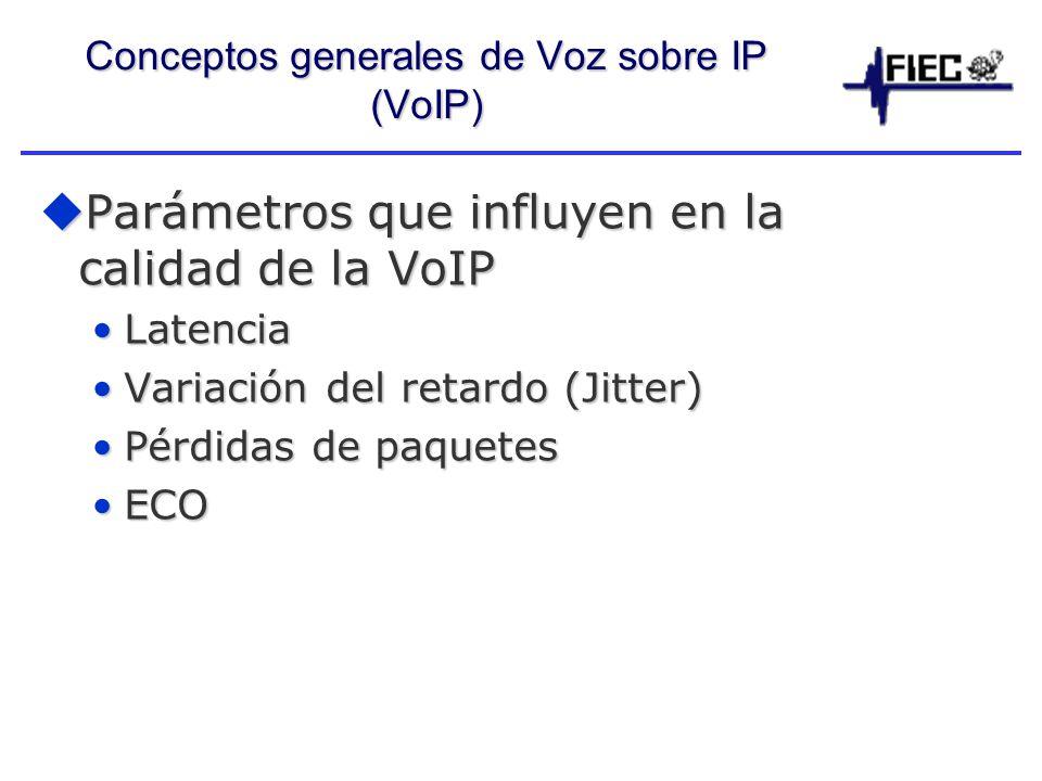Conceptos generales de Voz sobre IP (VoIP)