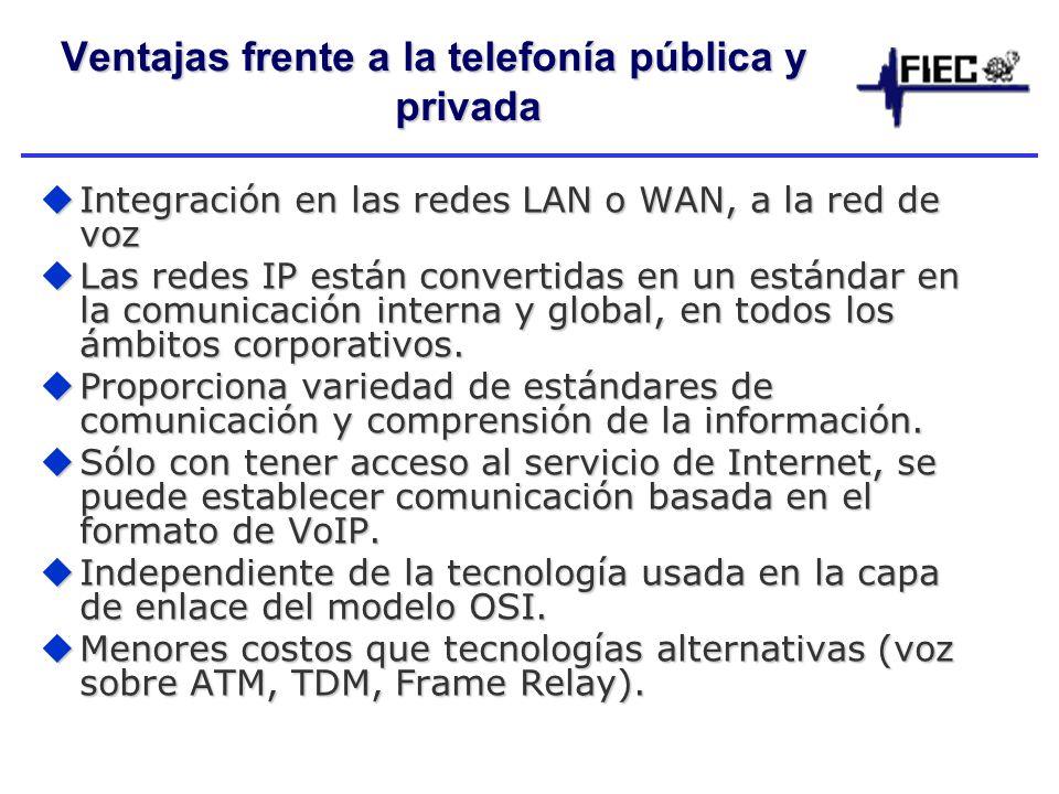 Ventajas frente a la telefonía pública y privada