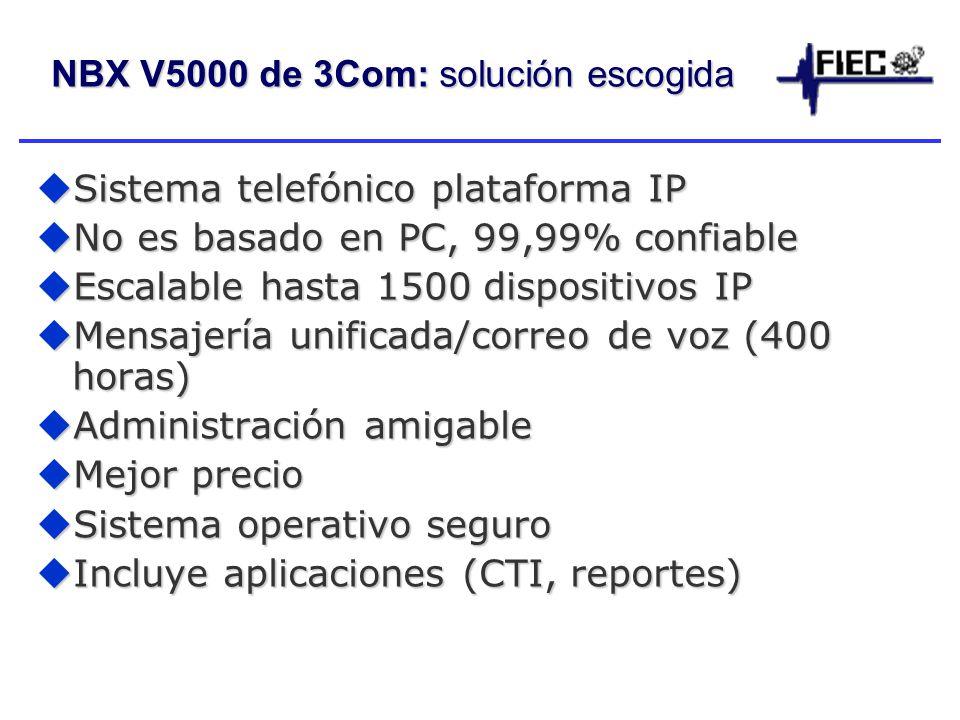 NBX V5000 de 3Com: solución escogida