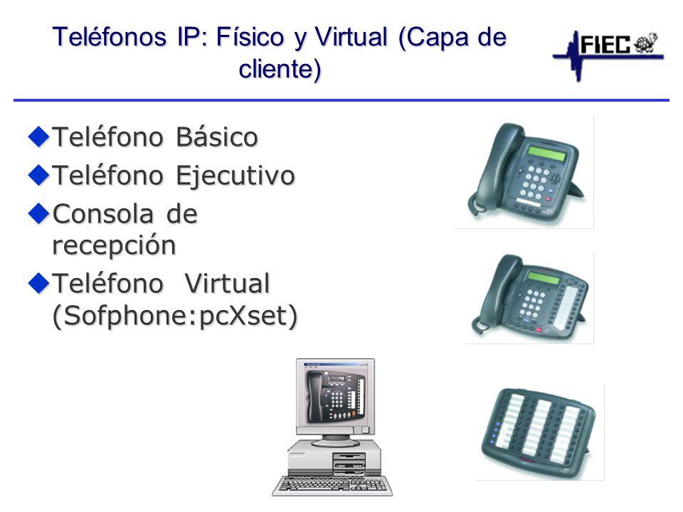 Teléfonos IP: Físico y Virtual (Capa de cliente)