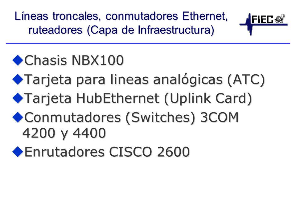 Tarjeta para lineas analógicas (ATC) Tarjeta HubEthernet (Uplink Card)
