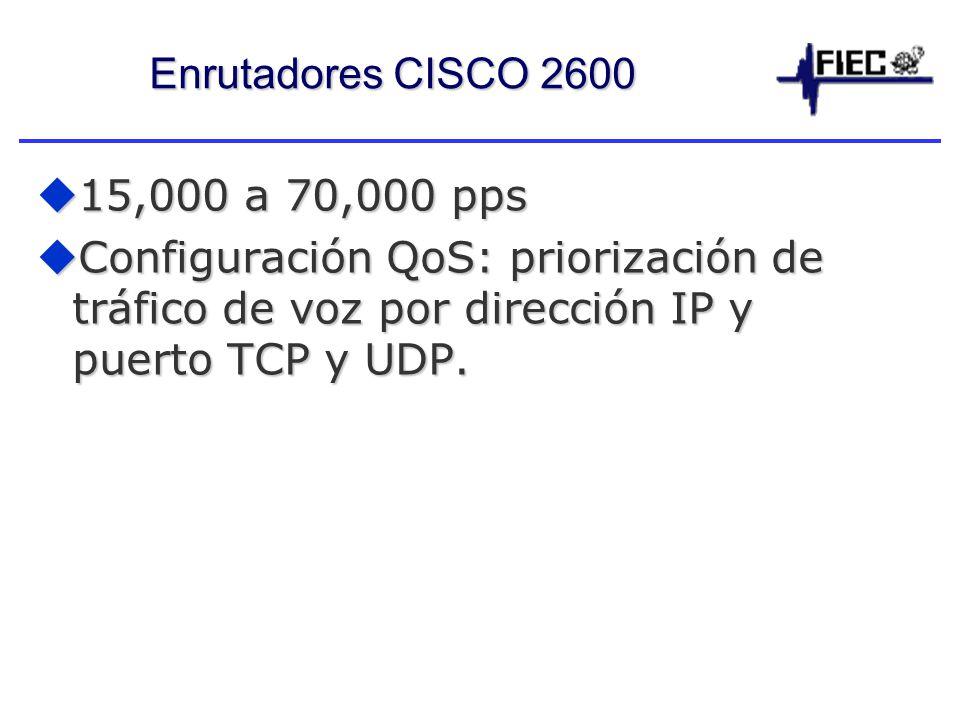 Enrutadores CISCO 2600 15,000 a 70,000 pps.