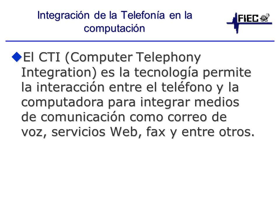 Integración de la Telefonía en la computación