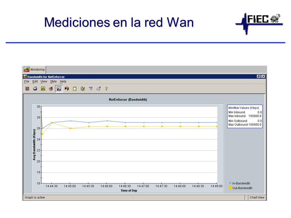 Mediciones en la red Wan