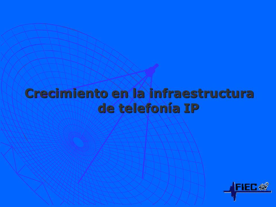 Crecimiento en la infraestructura de telefonía IP