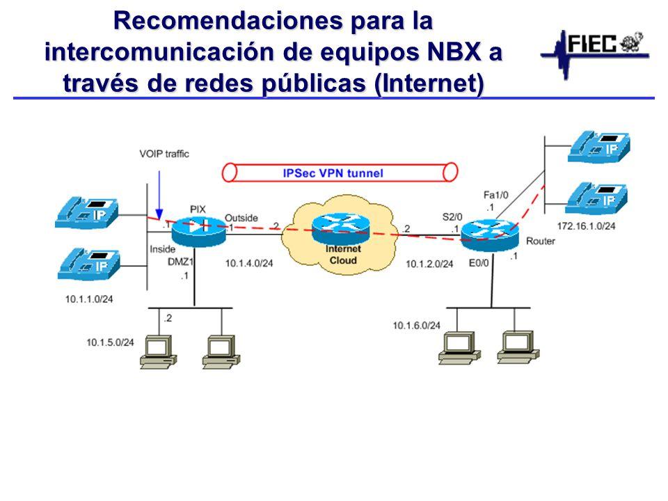 Recomendaciones para la intercomunicación de equipos NBX a través de redes públicas (Internet)