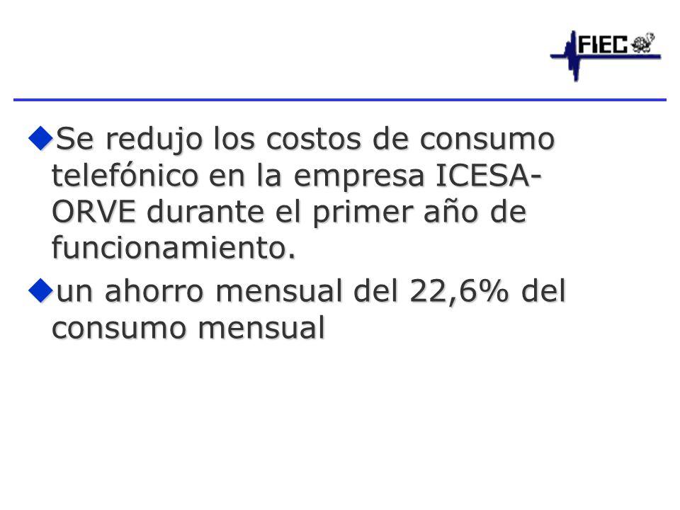 Se redujo los costos de consumo telefónico en la empresa ICESA-ORVE durante el primer año de funcionamiento.