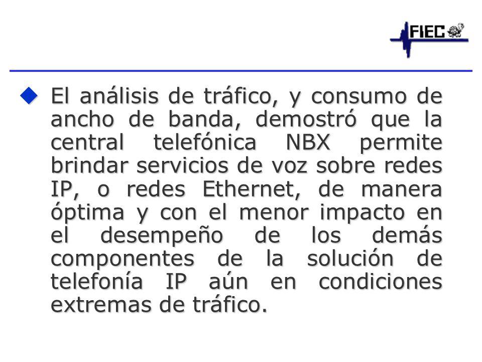 El análisis de tráfico, y consumo de ancho de banda, demostró que la central telefónica NBX permite brindar servicios de voz sobre redes IP, o redes Ethernet, de manera óptima y con el menor impacto en el desempeño de los demás componentes de la solución de telefonía IP aún en condiciones extremas de tráfico.