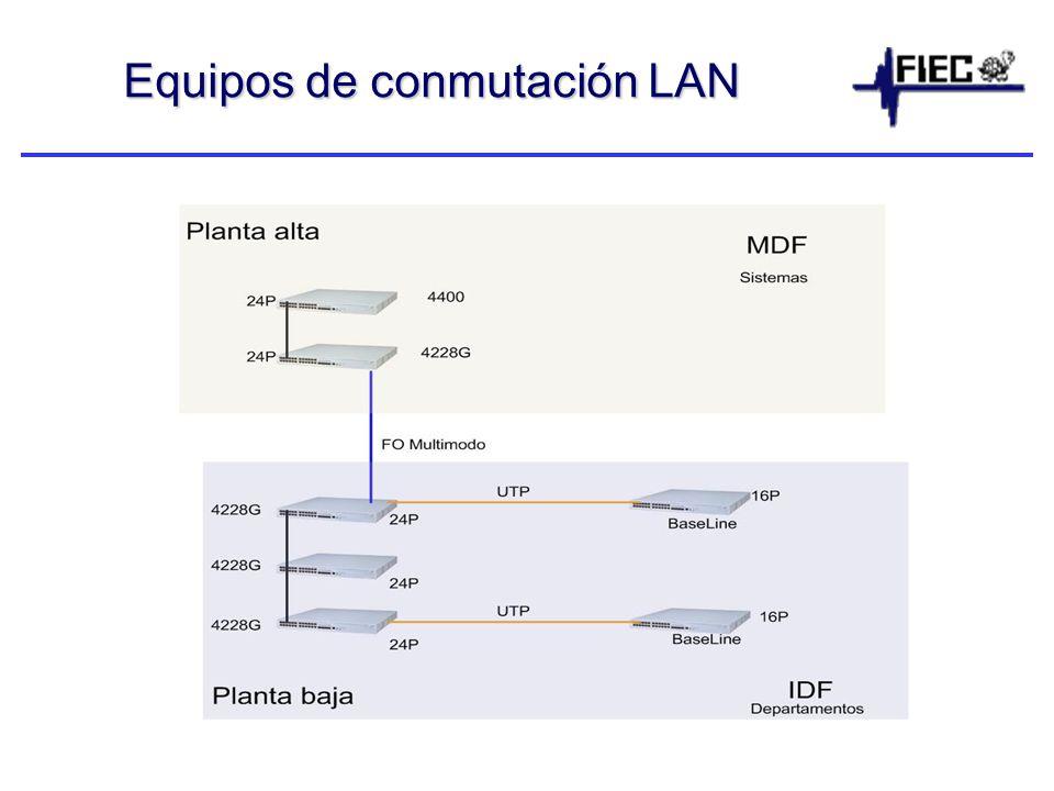Equipos de conmutación LAN