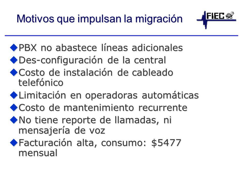 Motivos que impulsan la migración
