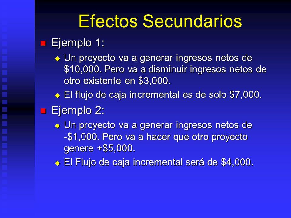 Efectos Secundarios Ejemplo 1: Ejemplo 2: